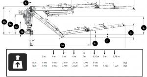 KESLA – Hidrauliniai manipuliatoriai / Kranai 1200 svor 300x158