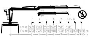 KESLA – Hidrauliniai manipuliatoriai / Kranai 2010 kel 300x127