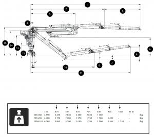 KESLA – Hidrauliniai manipuliatoriai / Kranai 2014 svor 300x268