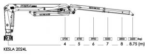 kesla KESLA – Hidrauliniai manipuliatoriai / Kranai 2024L ke 1 300x115