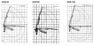 KESLA – Hidrauliniai manipuliatoriai / Kranai 2028 siekis 300x147