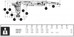 KESLA – Hidrauliniai manipuliatoriai / Kranai 2028 svoris 300x150