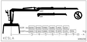 KESLA – Hidrauliniai manipuliatoriai / Kranai 2109 svoris 300x145