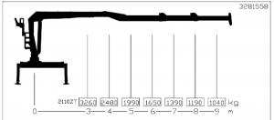 KESLA – Hidrauliniai manipuliatoriai / Kranai 2110Z svor 300x132