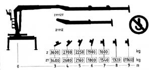 kesla KESLA – Hidrauliniai manipuliatoriai / Kranai 2111Z kel 300x140