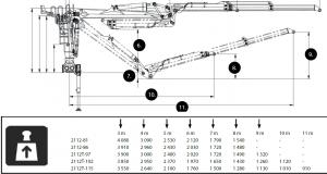 KESLA – Hidrauliniai manipuliatoriai / Kranai 2112 svoris 300x160