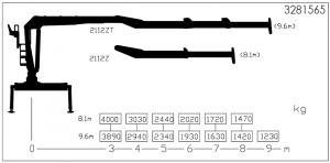 KESLA – Hidrauliniai manipuliatoriai / Kranai 2112Z svoris 300x148