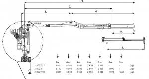 KESLA – Hidrauliniai manipuliatoriai / Kranai 2117Z svoris 300x160